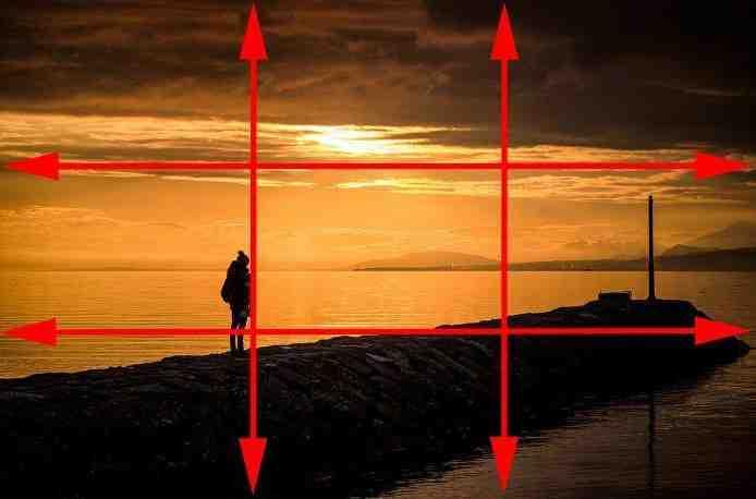 Pourquoi les photographes utilisent-ils la règle des tiers?